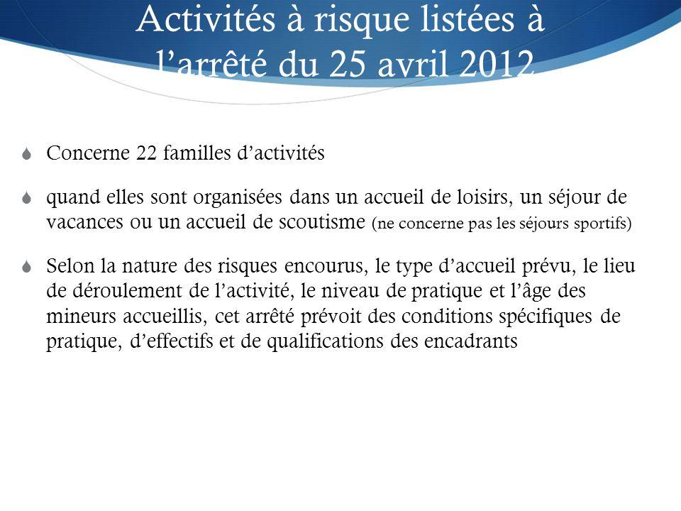 Activités à risque listées à larrêté du 25 avril 2012 Concerne 22 familles dactivités quand elles sont organisées dans un accueil de loisirs, un séjou