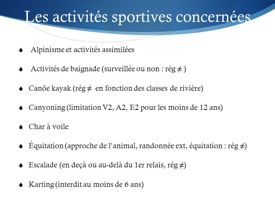 Les activités sportives concernées Alpinisme et activités assimilées Activités de baignade (surveillée ou non : rég ) Canöe kayak (rég en fonction des
