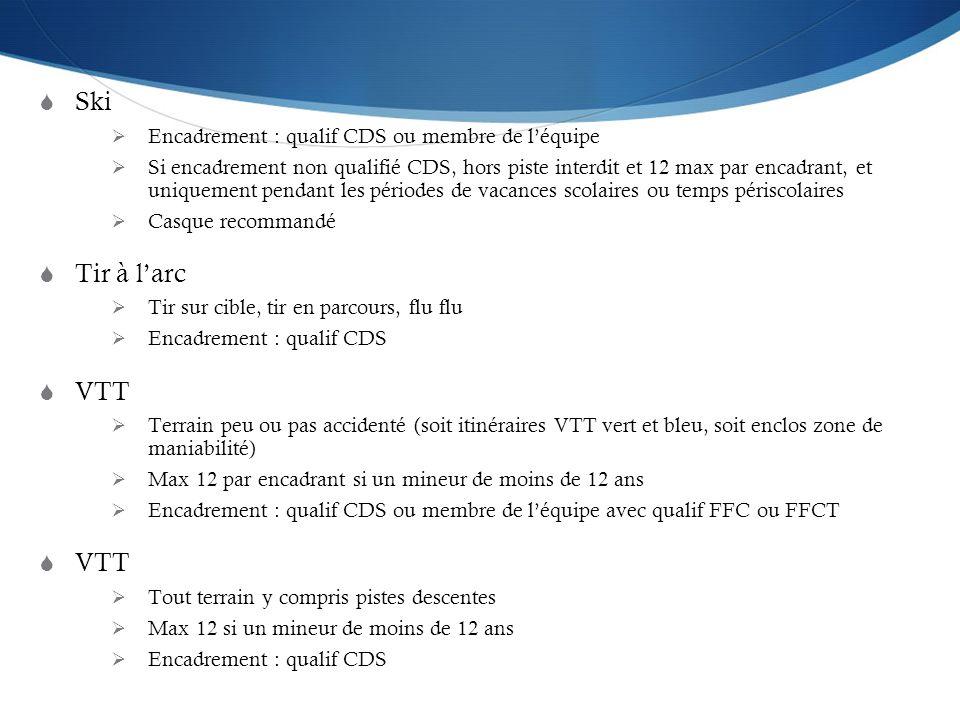 Ski Encadrement : qualif CDS ou membre de léquipe Si encadrement non qualifié CDS, hors piste interdit et 12 max par encadrant, et uniquement pendant