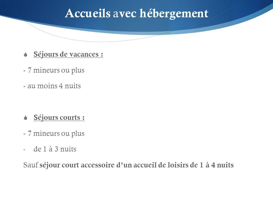 Accueils s ans hébergement Accueil de loisirs (ex.