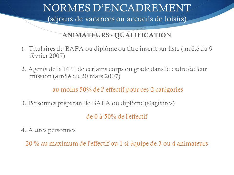 NORMES DENCADREMENT (séjours de vacances ou accueils de loisirs) ANIMATEURS - QUALIFICATION 1. Titulaires du BAFA ou diplôme ou titre inscrit sur list