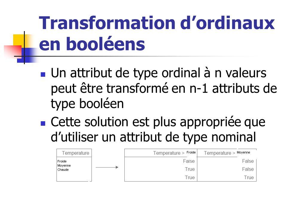Transformation dordinaux en booléens Un attribut de type ordinal à n valeurs peut être transformé en n-1 attributs de type booléen Cette solution est plus appropriée que dutiliser un attribut de type nominal