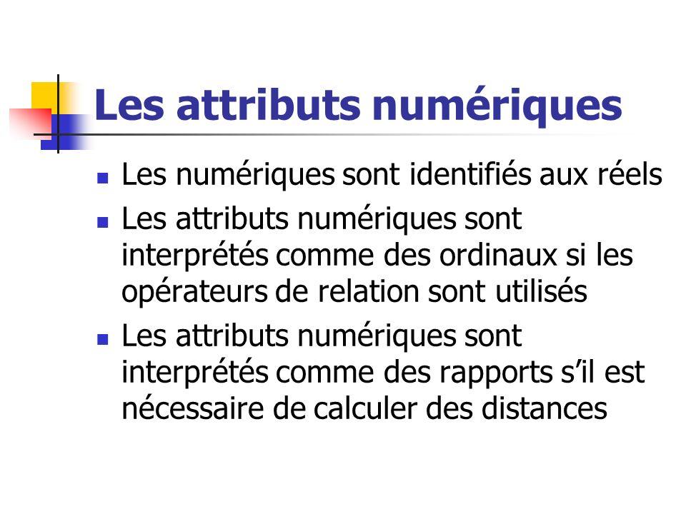 Les attributs numériques Les numériques sont identifiés aux réels Les attributs numériques sont interprétés comme des ordinaux si les opérateurs de relation sont utilisés Les attributs numériques sont interprétés comme des rapports sil est nécessaire de calculer des distances