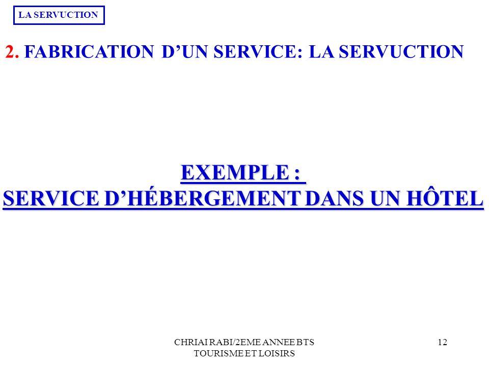 CHRIAI RABI/2EME ANNEE BTS TOURISME ET LOISIRS 12 EXEMPLE : SERVICE DHÉBERGEMENT DANS UN HÔTEL 2.