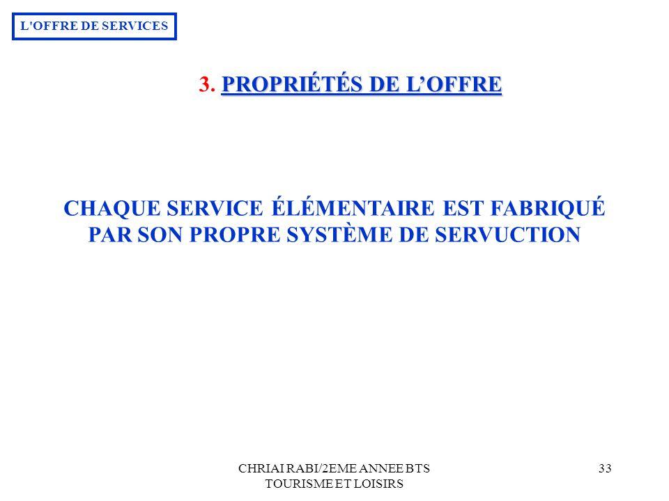 CHRIAI RABI/2EME ANNEE BTS TOURISME ET LOISIRS 33 PROPRIÉTÉS DE LOFFRE 3.
