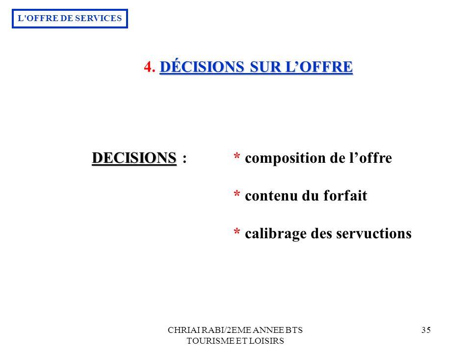 CHRIAI RABI/2EME ANNEE BTS TOURISME ET LOISIRS 35 DECISIONS DECISIONS : * composition de loffre * contenu du forfait * calibrage des servuctions DÉCISIONS SUR LOFFRE 4.
