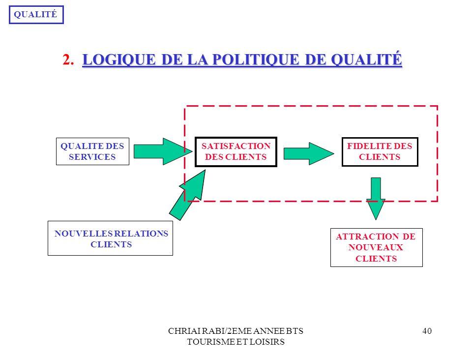 CHRIAI RABI/2EME ANNEE BTS TOURISME ET LOISIRS 40 SATISFACTION DES CLIENTS QUALITE DES SERVICES FIDELITE DES CLIENTS ATTRACTION DE NOUVEAUX CLIENTS LOGIQUE DE LA POLITIQUE DE QUALITÉ 2.