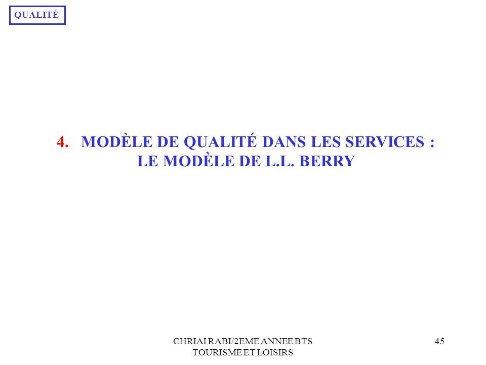 CHRIAI RABI/2EME ANNEE BTS TOURISME ET LOISIRS 45 4.MODÈLE DE QUALITÉ DANS LES SERVICES : LE MODÈLE DE L.L. BERRY QUALITÉ