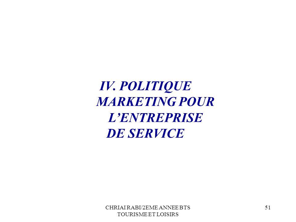 CHRIAI RABI/2EME ANNEE BTS TOURISME ET LOISIRS 51 IV.POLITIQUE MARKETING POUR LENTREPRISE DE SERVICE