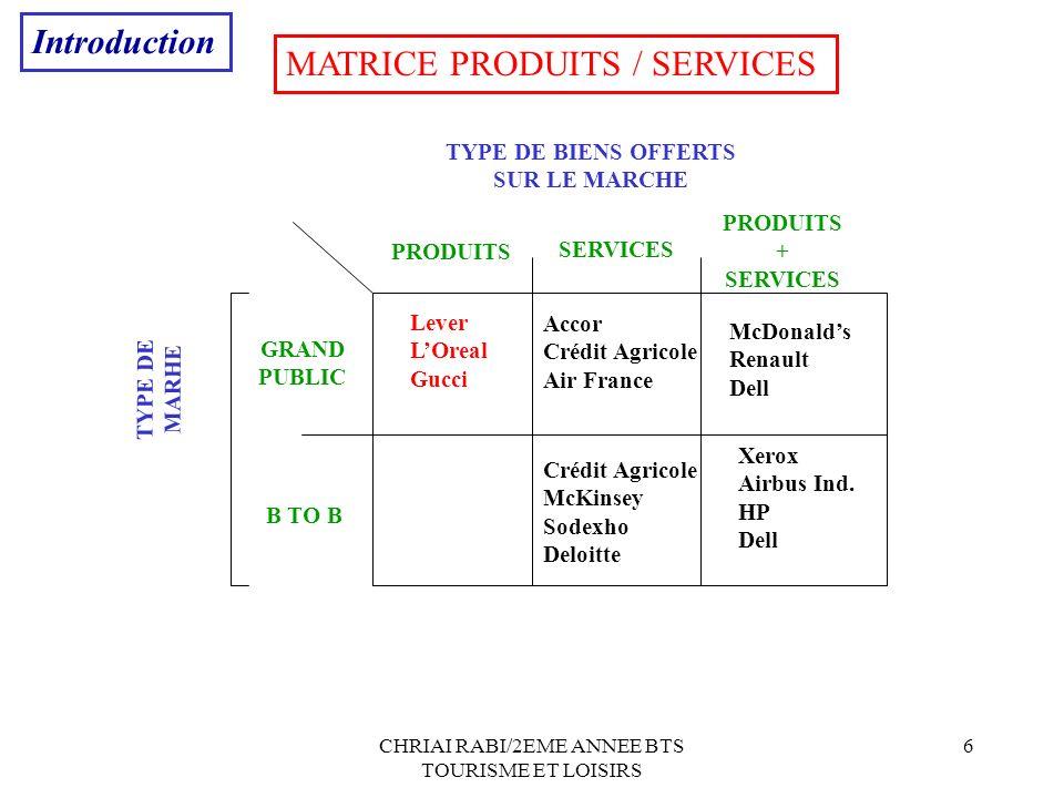 CHRIAI RABI/2EME ANNEE BTS TOURISME ET LOISIRS 17 COMPARAISON PRODUCTION ET SERVUCTION MACHINES MATIERES PREMIERES PRODUIT MAIN D OEUVRE ENTREPRISE INDUSTRIELLE DETAILLANT CLIENT SUPPORT PHYSIQUE PERSONNEL EN CONTACT CLIENT SERVICE Entreprise de service 3.