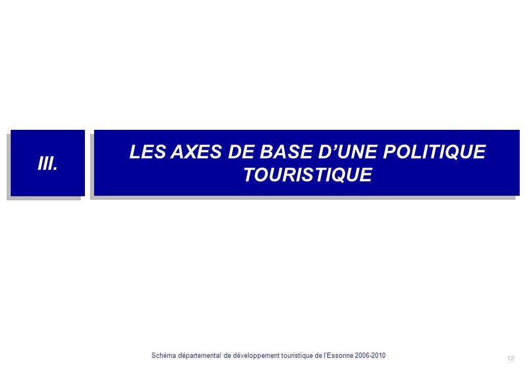 13 Schéma départemental de développement touristique de l Essonne 2006-2010 3.1.