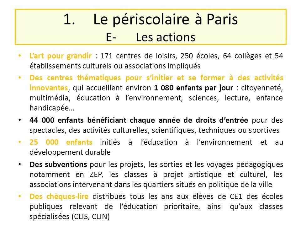 1.Le périscolaire à Paris E-Les actions Lart pour grandir : 171 centres de loisirs, 250 écoles, 64 collèges et 54 établissements culturels ou associat