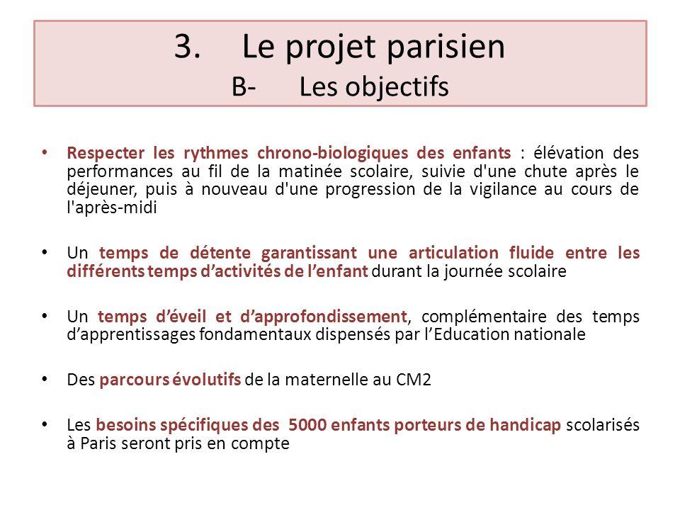 3.Le projet parisien B-Les objectifs Respecter les rythmes chrono-biologiques des enfants : élévation des performances au fil de la matinée scolaire,
