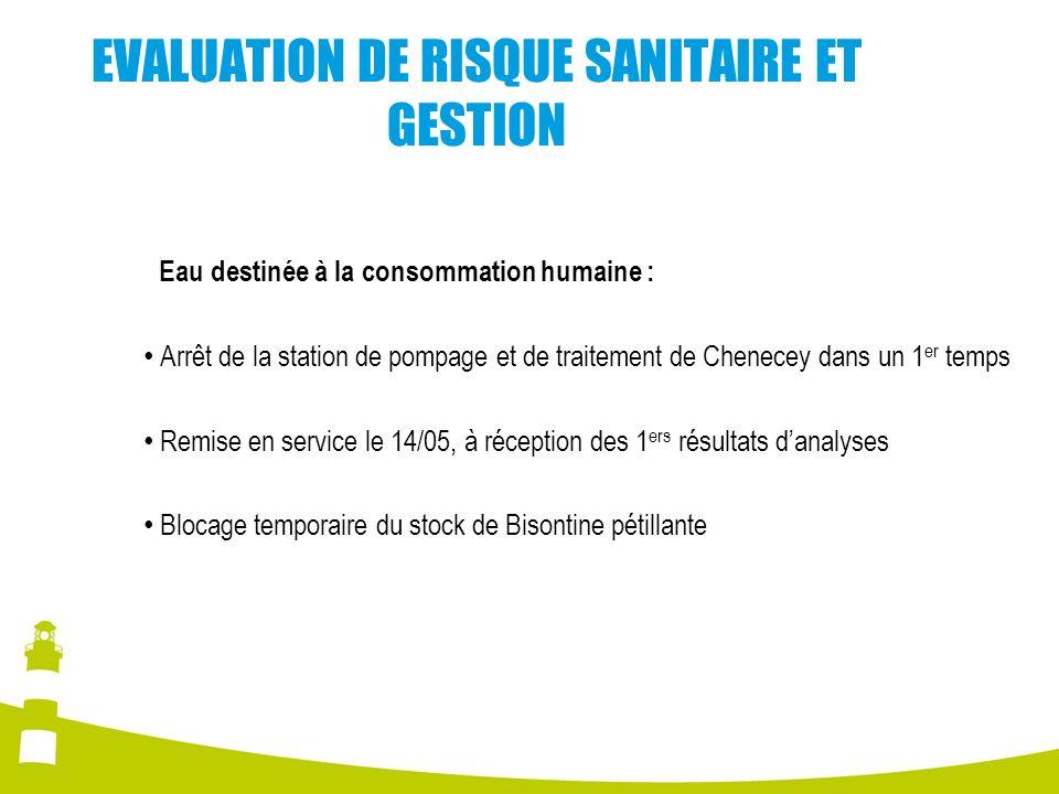 EVALUATION DE RISQUE SANITAIRE ET GESTION Eau destinée à la consommation humaine : Arrêt de la station de pompage et de traitement de Chenecey dans un
