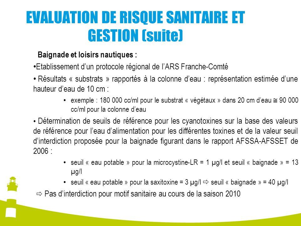 EVALUATION DE RISQUE SANITAIRE ET GESTION (suite) Baignade et loisirs nautiques : Etablissement dun protocole régional de lARS Franche-Comté Résultats