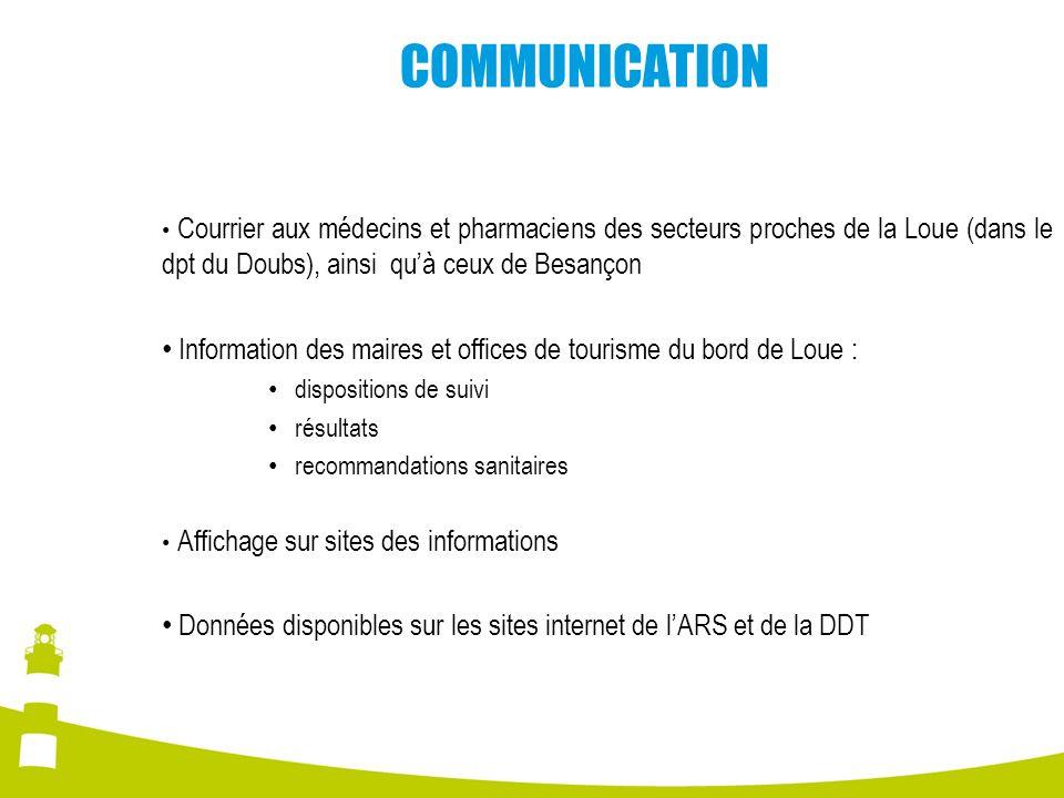 COMMUNICATION Courrier aux médecins et pharmaciens des secteurs proches de la Loue (dans le dpt du Doubs), ainsi quà ceux de Besançon Information des