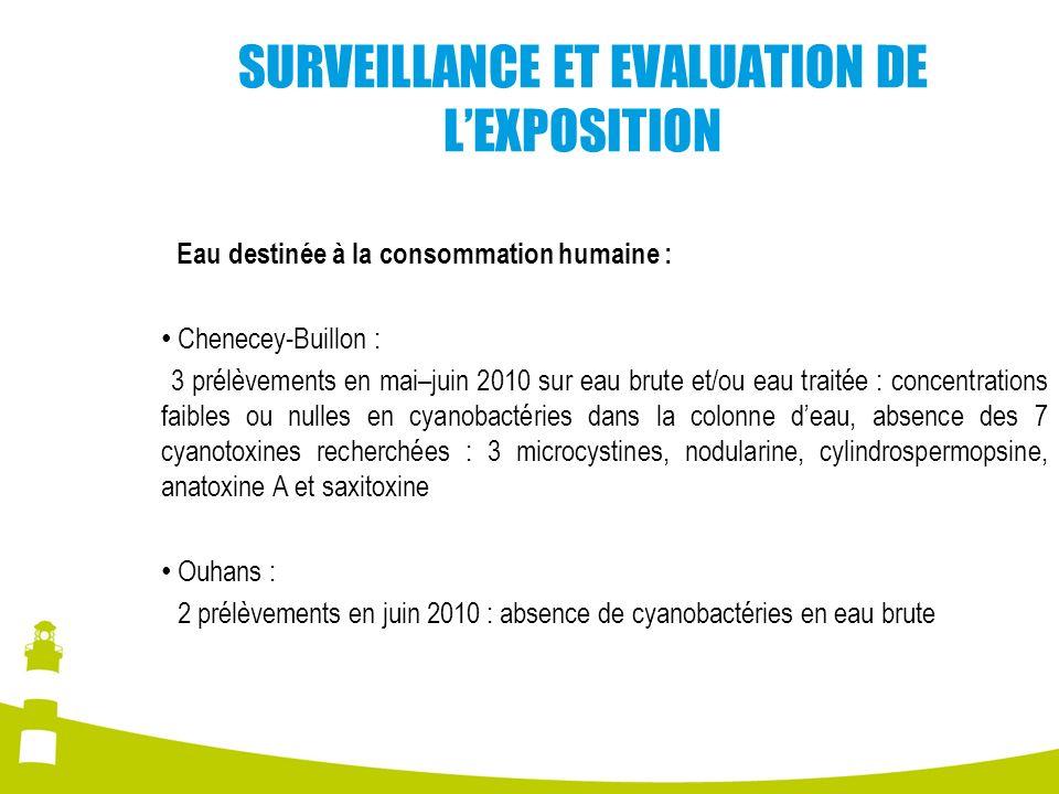 SURVEILLANCE ET EVALUATION DE LEXPOSITION Eau destinée à la consommation humaine : Chenecey-Buillon : 3 prélèvements en mai–juin 2010 sur eau brute et