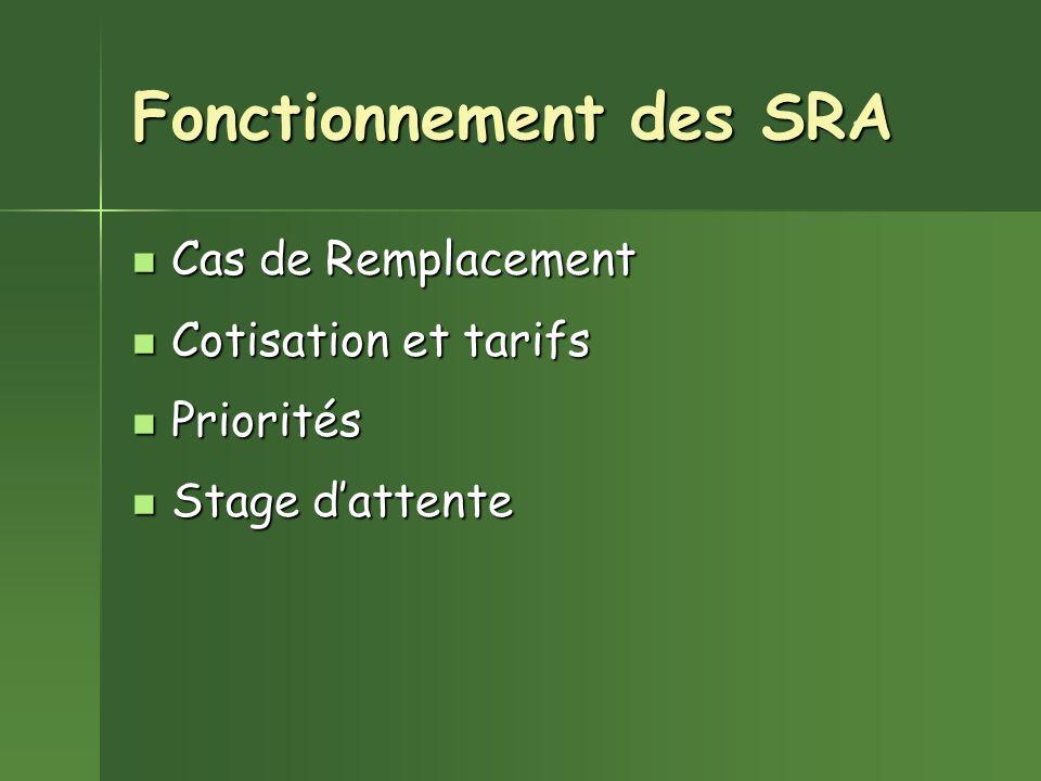 Fonctionnement des SRA Cas de Remplacement Cas de Remplacement Cotisation et tarifs Cotisation et tarifs Priorités Priorités Stage dattente Stage dattente