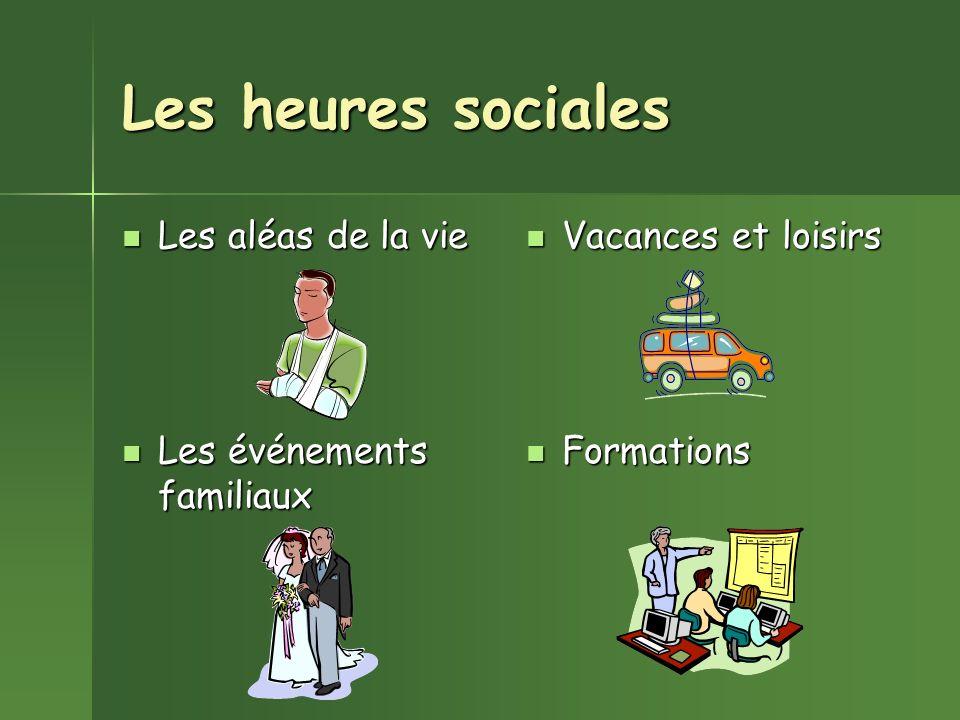 Les heures sociales Les aléas de la vie Les aléas de la vie Les événements familiaux Les événements familiaux Vacances et loisirs Vacances et loisirs