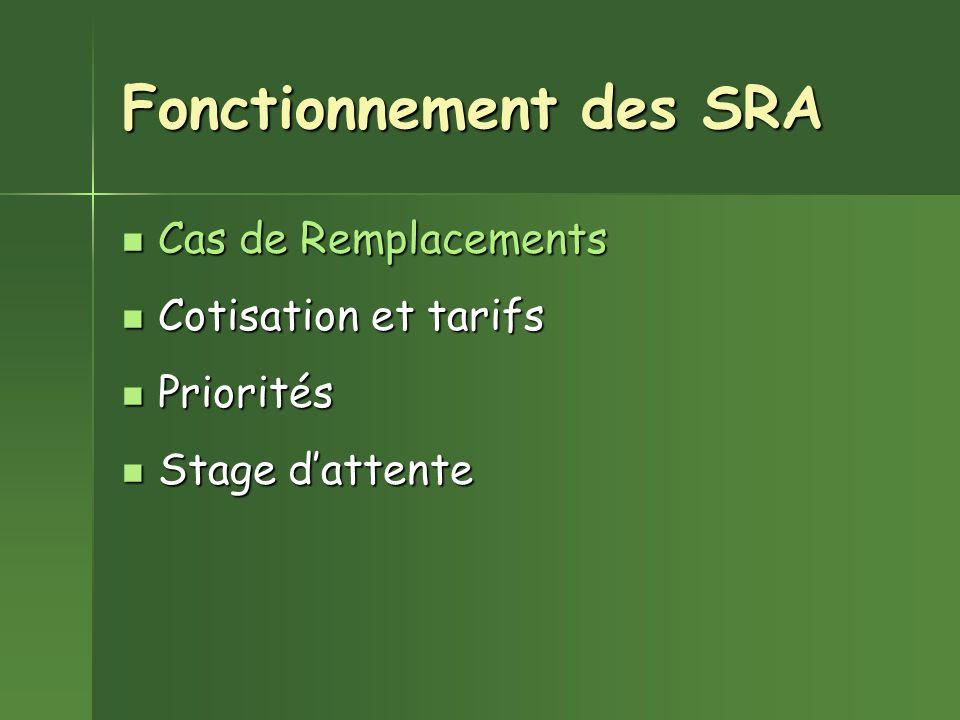 Fonctionnement des SRA Cas de Remplacements Cas de Remplacements Cotisation et tarifs Cotisation et tarifs Priorités Priorités Stage dattente Stage dattente