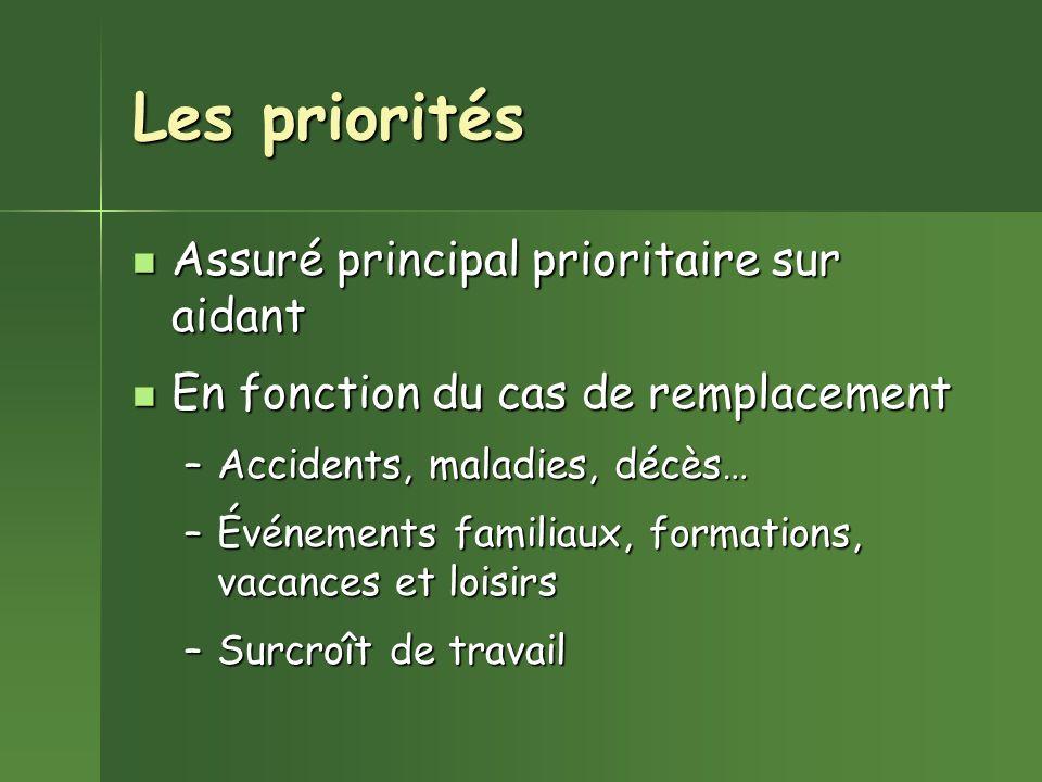 Les priorités Assuré principal prioritaire sur aidant Assuré principal prioritaire sur aidant En fonction du cas de remplacement En fonction du cas de