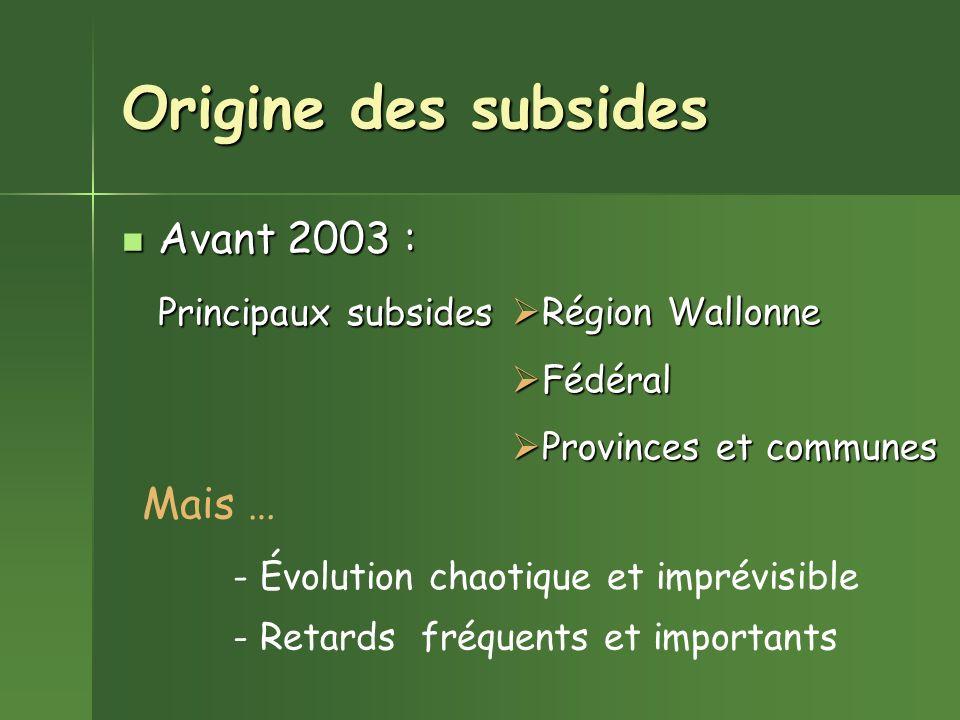 Origine des subsides Avant 2003 : Avant 2003 : Principaux subsides - Évolution chaotique et imprévisible - Retards fréquents et importants Mais … Régi