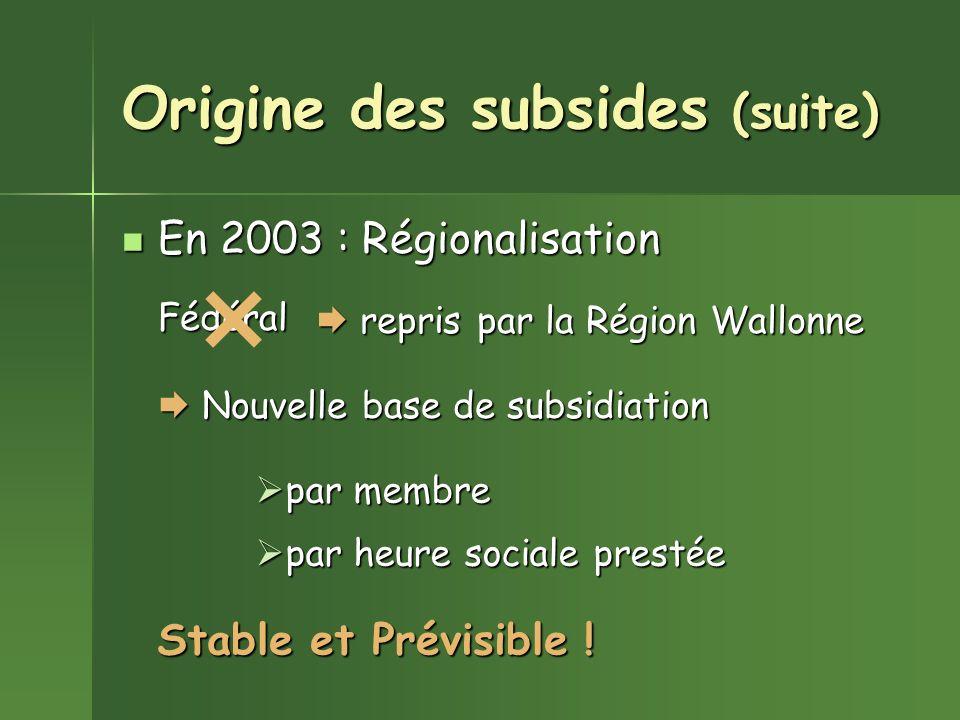 Origine des subsides (suite) En 2003 : Régionalisation En 2003 : RégionalisationFédéral Nouvelle base de subsidiation Nouvelle base de subsidiation × Stable et Prévisible .