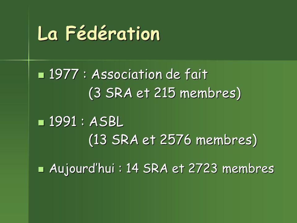 La Fédération 1977 : Association de fait 1977 : Association de fait 1991 : ASBL 1991 : ASBL Aujourdhui : 14 SRA et 2723 membres Aujourdhui : 14 SRA et 2723 membres (3 SRA et 215 membres) (13 SRA et 2576 membres)