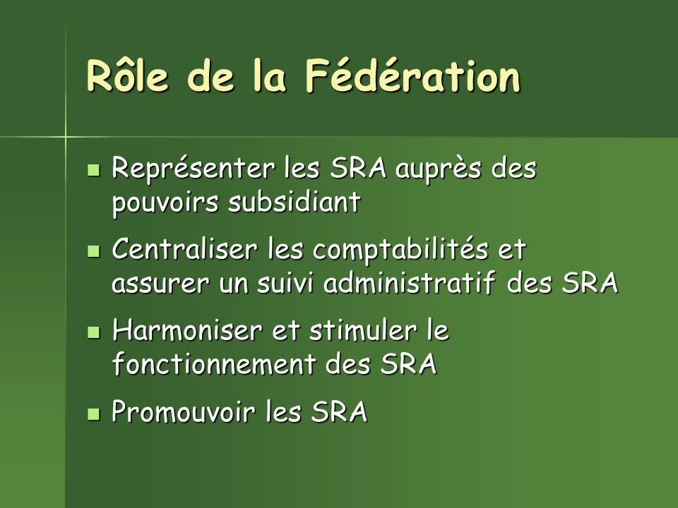 Rôle de la Fédération Représenter les SRA auprès des pouvoirs subsidiant Représenter les SRA auprès des pouvoirs subsidiant Centraliser les comptabilités et assurer un suivi administratif des SRA Centraliser les comptabilités et assurer un suivi administratif des SRA Harmoniser et stimuler le fonctionnement des SRA Harmoniser et stimuler le fonctionnement des SRA Promouvoir les SRA Promouvoir les SRA
