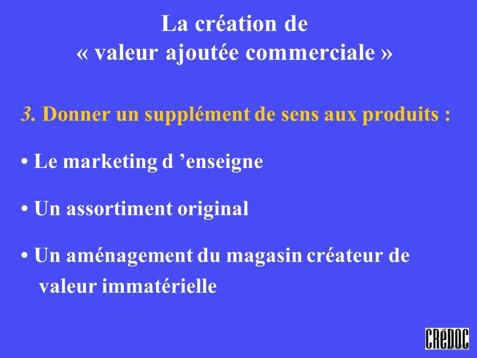 La création de « valeur ajoutée commerciale » 3. Donner un supplément de sens aux produits : Le marketing d enseigne Un assortiment original Un aménag