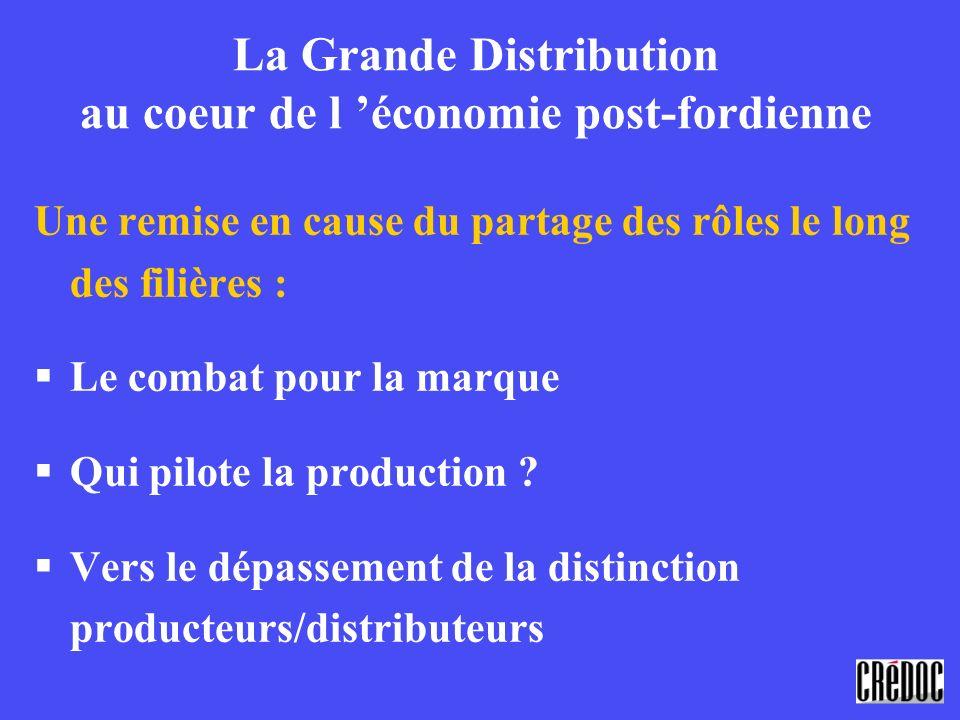 La Grande Distribution au coeur de l économie post-fordienne Une remise en cause du partage des rôles le long des filières : §Le combat pour la marque