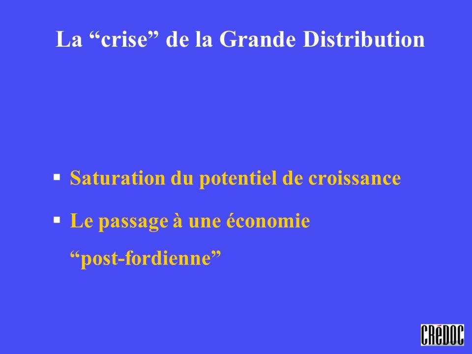§Saturation du potentiel de croissance §Le passage à une économie post-fordienne La crise de la Grande Distribution