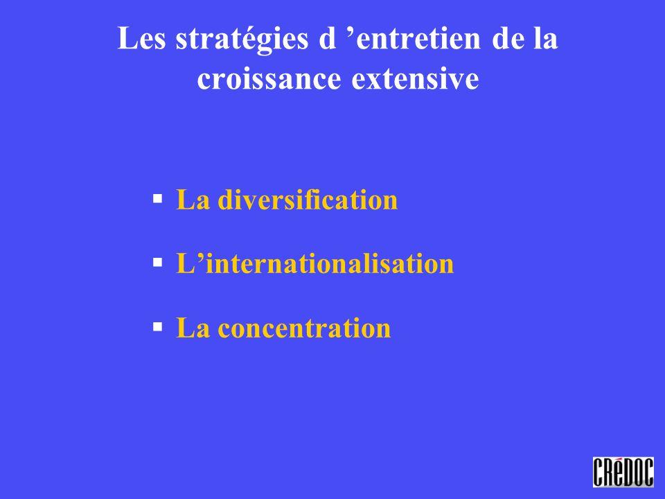 Les stratégies d entretien de la croissance extensive §La diversification §Linternationalisation §La concentration