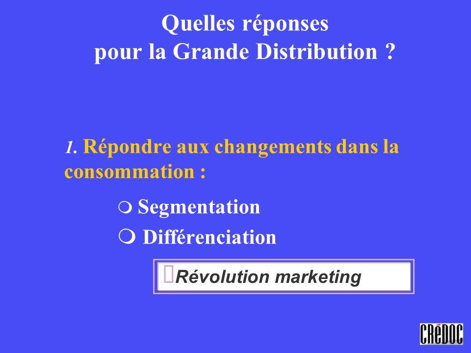 Quelles réponses pour la Grande Distribution ? 1. Répondre aux changements dans la consommation : Segmentation Différenciation Révolution marketing