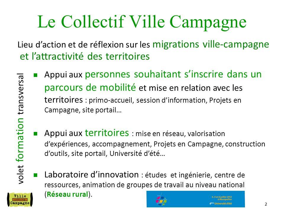 2 Le Collectif Ville Campagne 2 Appui aux personnes souhaitant sinscrire dans un parcours de mobilité et mise en relation avec les territoires : primo