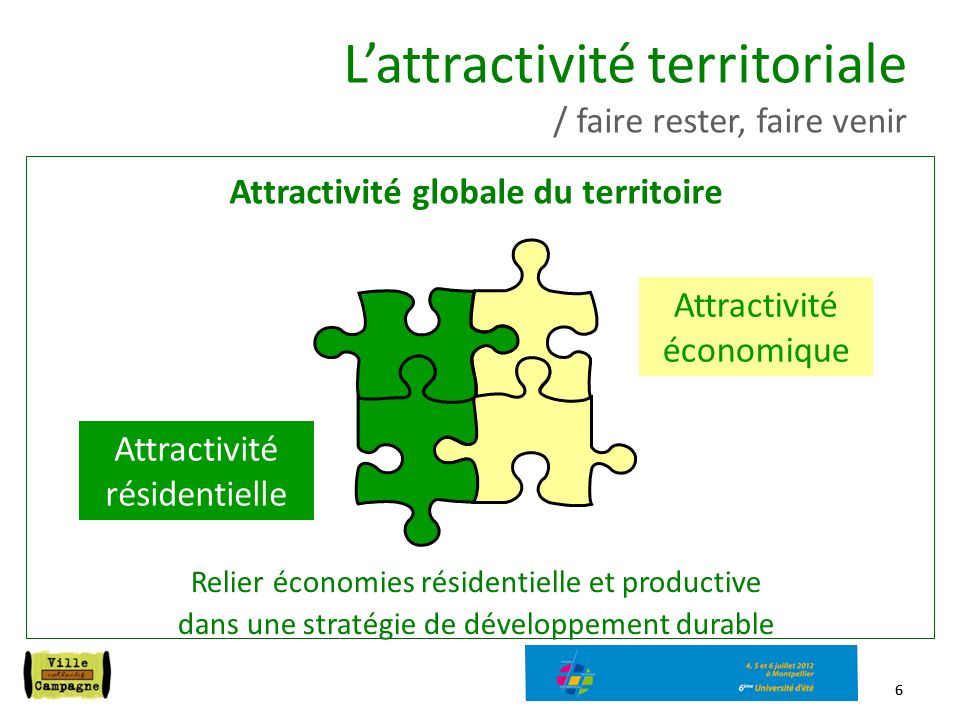 66 Relier économies résidentielle et productive dans une stratégie de développement durable Lattractivité territoriale / faire rester, faire venir Att