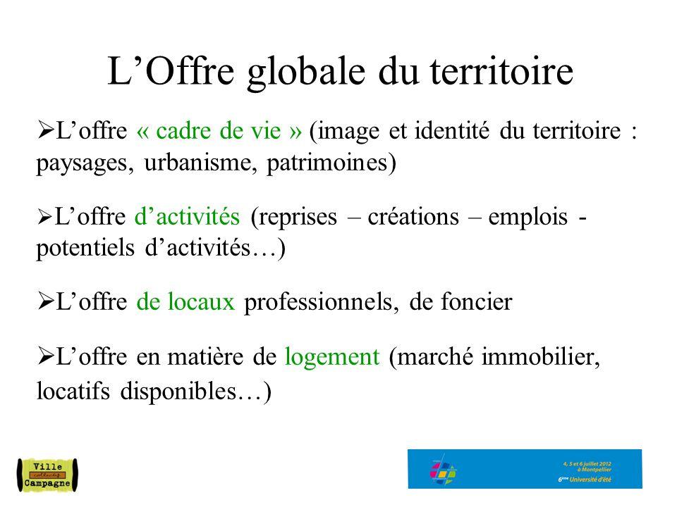LOffre globale du territoire Loffre « cadre de vie » (image et identité du territoire : paysages, urbanisme, patrimoines) Loffre dactivités (reprises