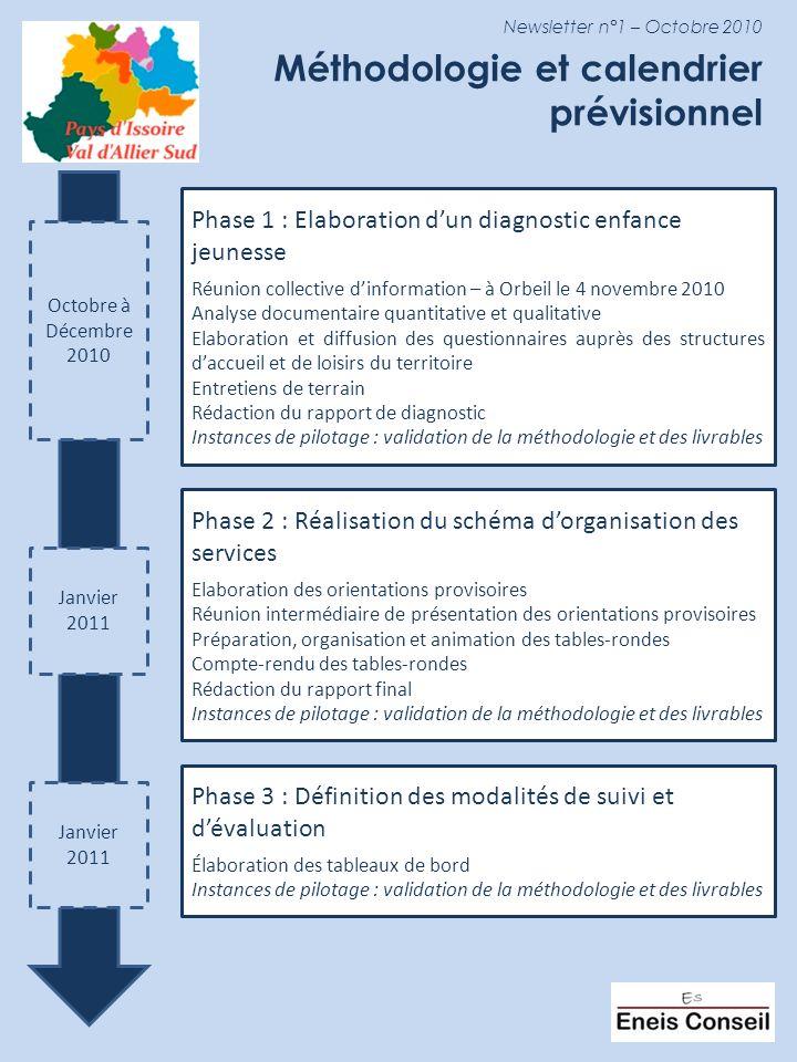 Newsletter n°1 – Octobre 2010 Méthodologie et calendrier prévisionnel Octobre à Décembre 2010 Phase 1 : Elaboration dun diagnostic enfance jeunesse Ré