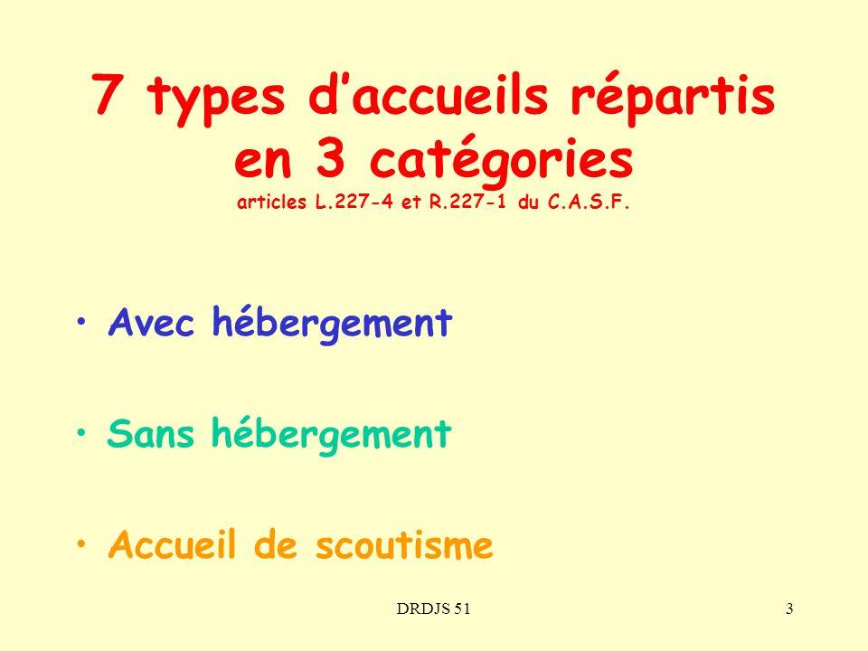 DRDJS 513 7 types daccueils répartis en 3 catégories articles L.227-4 et R.227-1 du C.A.S.F. Avec hébergement Sans hébergement Accueil de scoutisme