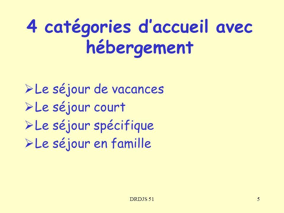 DRDJS 515 4 catégories daccueil avec hébergement Le séjour de vacances Le séjour court Le séjour spécifique Le séjour en famille