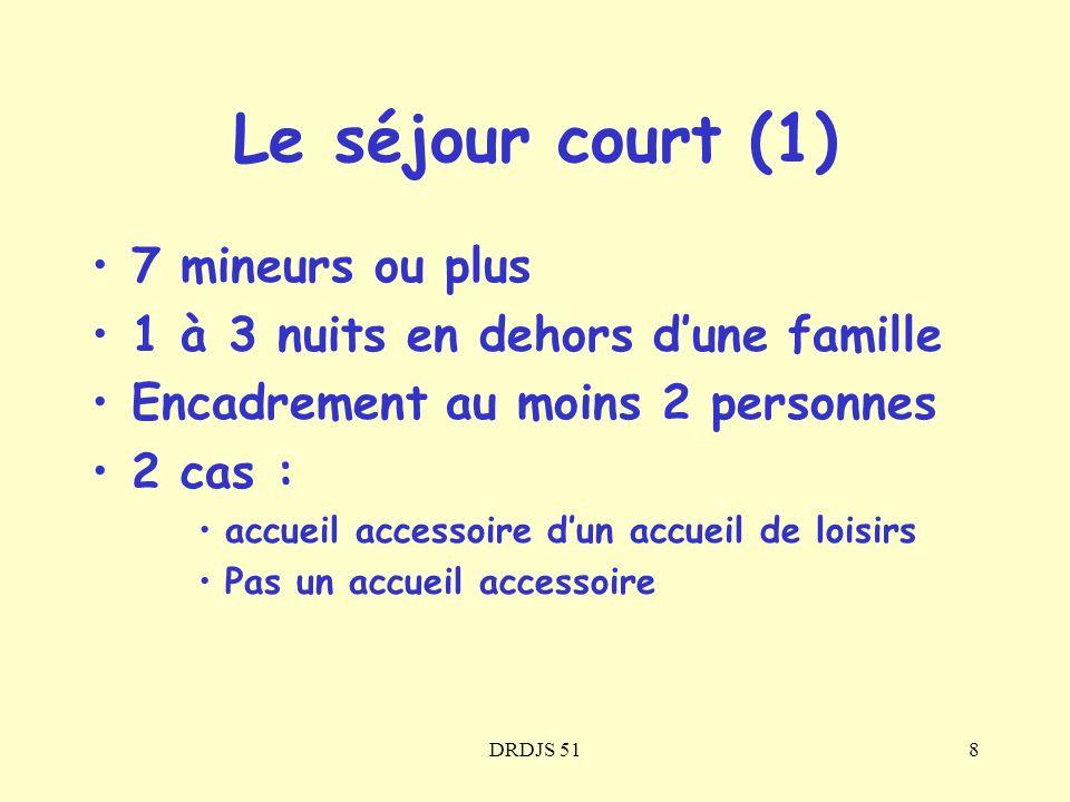 DRDJS 518 Le séjour court (1) 7 mineurs ou plus 1 à 3 nuits en dehors dune famille Encadrement au moins 2 personnes 2 cas : accueil accessoire dun acc