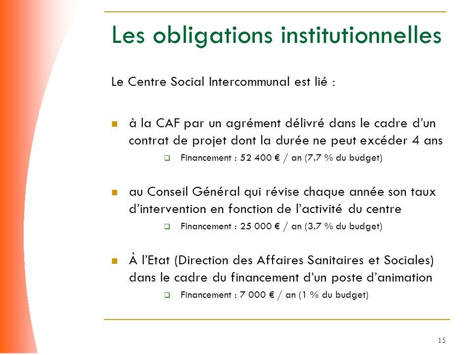 15 Les obligations institutionnelles Le Centre Social Intercommunal est lié : à la CAF par un agrément délivré dans le cadre dun contrat de projet don
