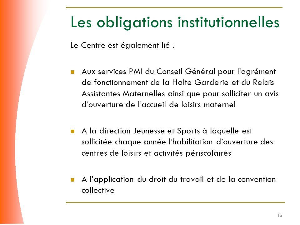 16 Les obligations institutionnelles Le Centre est également lié : Aux services PMI du Conseil Général pour lagrément de fonctionnement de la Halte Ga