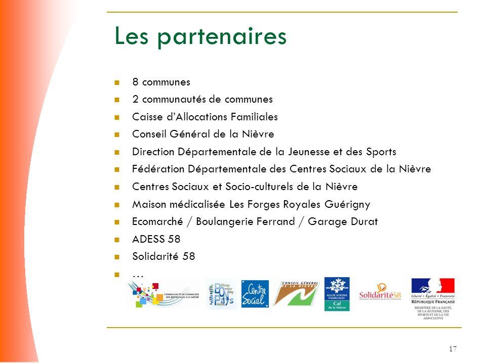 17 Les partenaires 8 communes 2 communautés de communes Caisse dAllocations Familiales Conseil Général de la Nièvre Direction Départementale de la Jeu