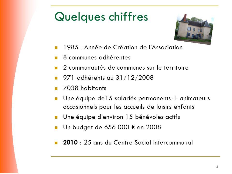 3 Quelques chiffres 1985 : Année de Création de lAssociation 8 communes adhérentes 2 communautés de communes sur le territoire 971 adhérents au 31/12/