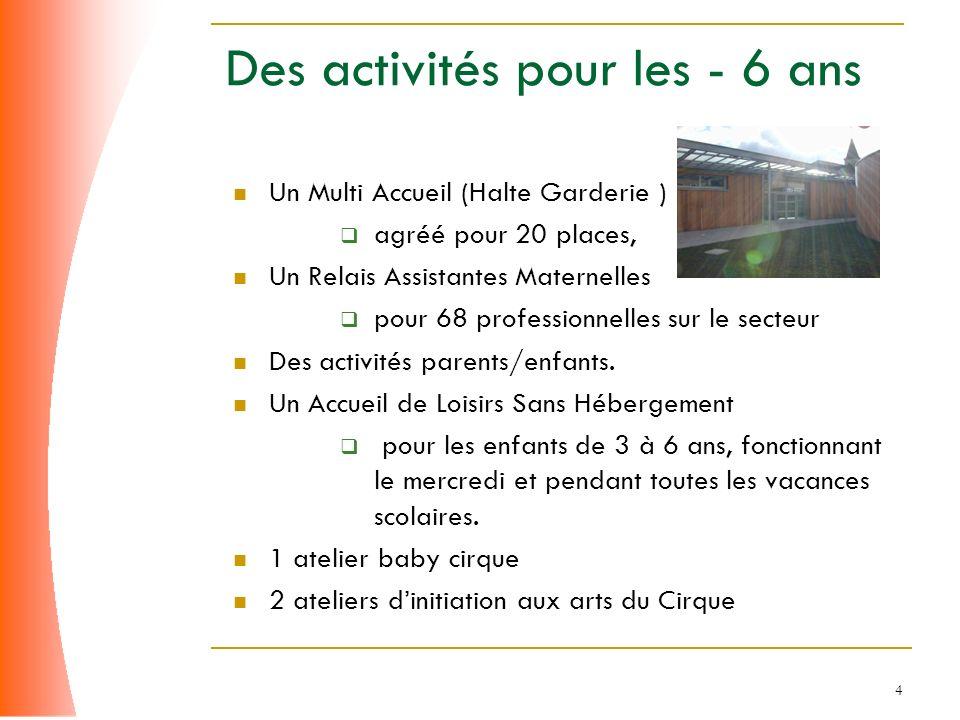 4 Des activités pour les - 6 ans Un Multi Accueil (Halte Garderie ) agréé pour 20 places, Un Relais Assistantes Maternelles pour 68 professionnelles s