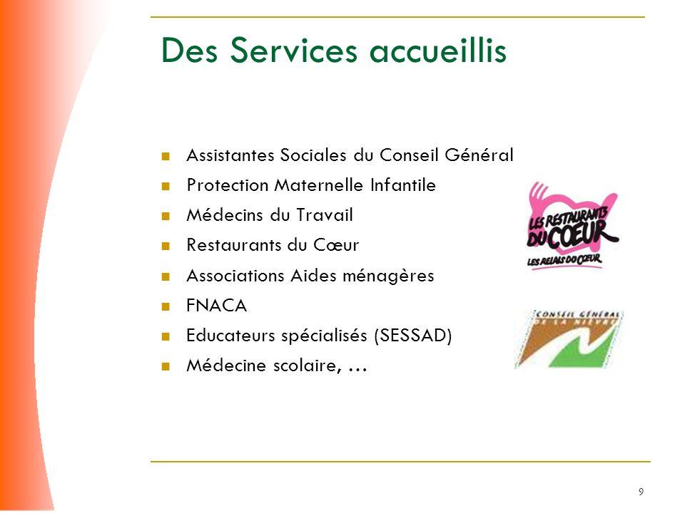 9 Des Services accueillis Assistantes Sociales du Conseil Général Protection Maternelle Infantile Médecins du Travail Restaurants du Cœur Associations