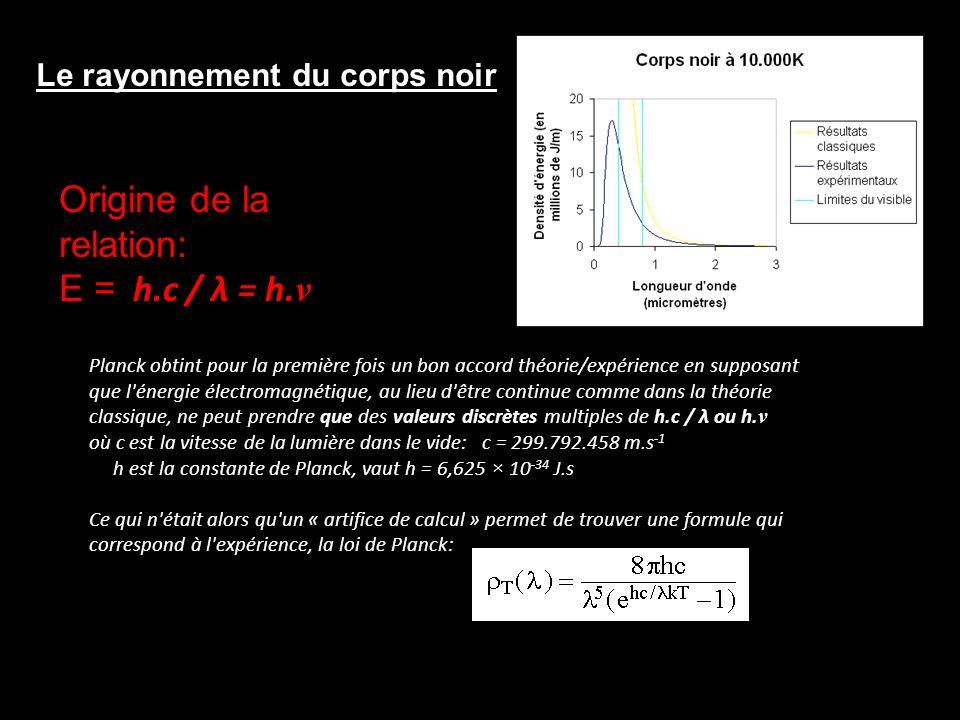 Le rayonnement du corps noir Planck obtint pour la première fois un bon accord théorie/expérience en supposant que l'énergie électromagnétique, au lie