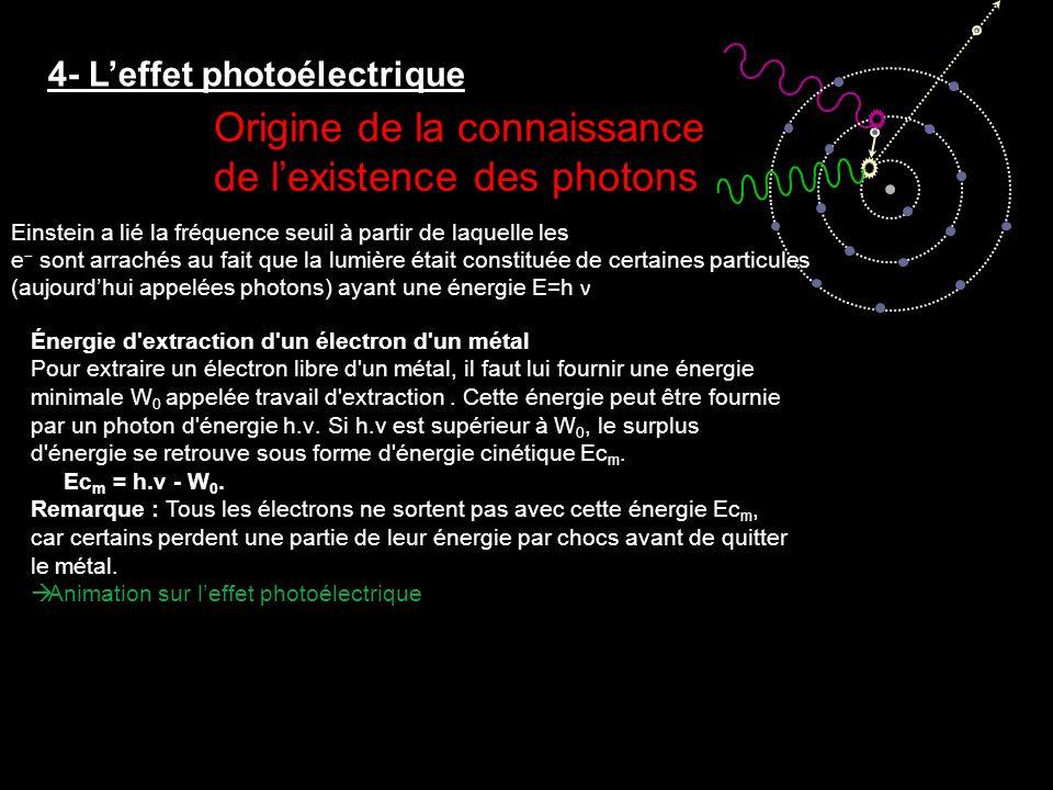 4- Leffet photoélectrique Origine de la connaissance de lexistence des photons Einstein a lié la fréquence seuil à partir de laquelle les e sont arrac