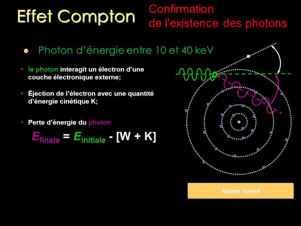 Effet Compton Photon dénergie entre 10 et 40 keV Photon dénergie entre 10 et 40 keV le photon interagit un électron dune couche électronique externe;